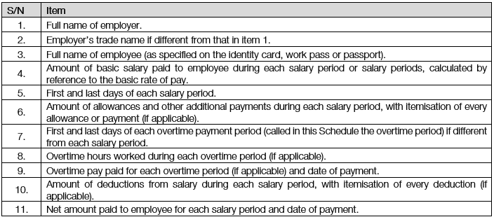 itemised Payslip must contain the following items