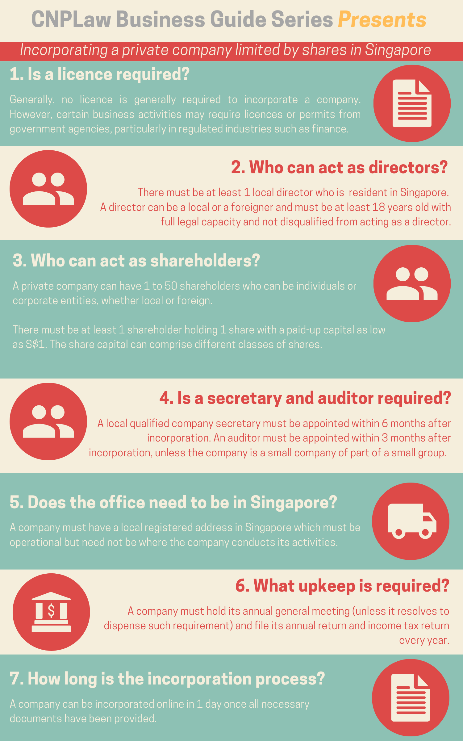 Infographic - Incorporation
