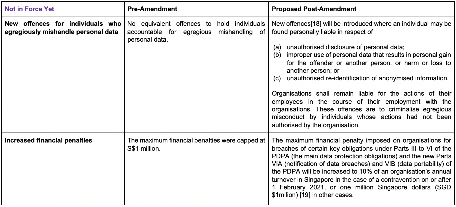 New offences and increased financial penalties (v1)